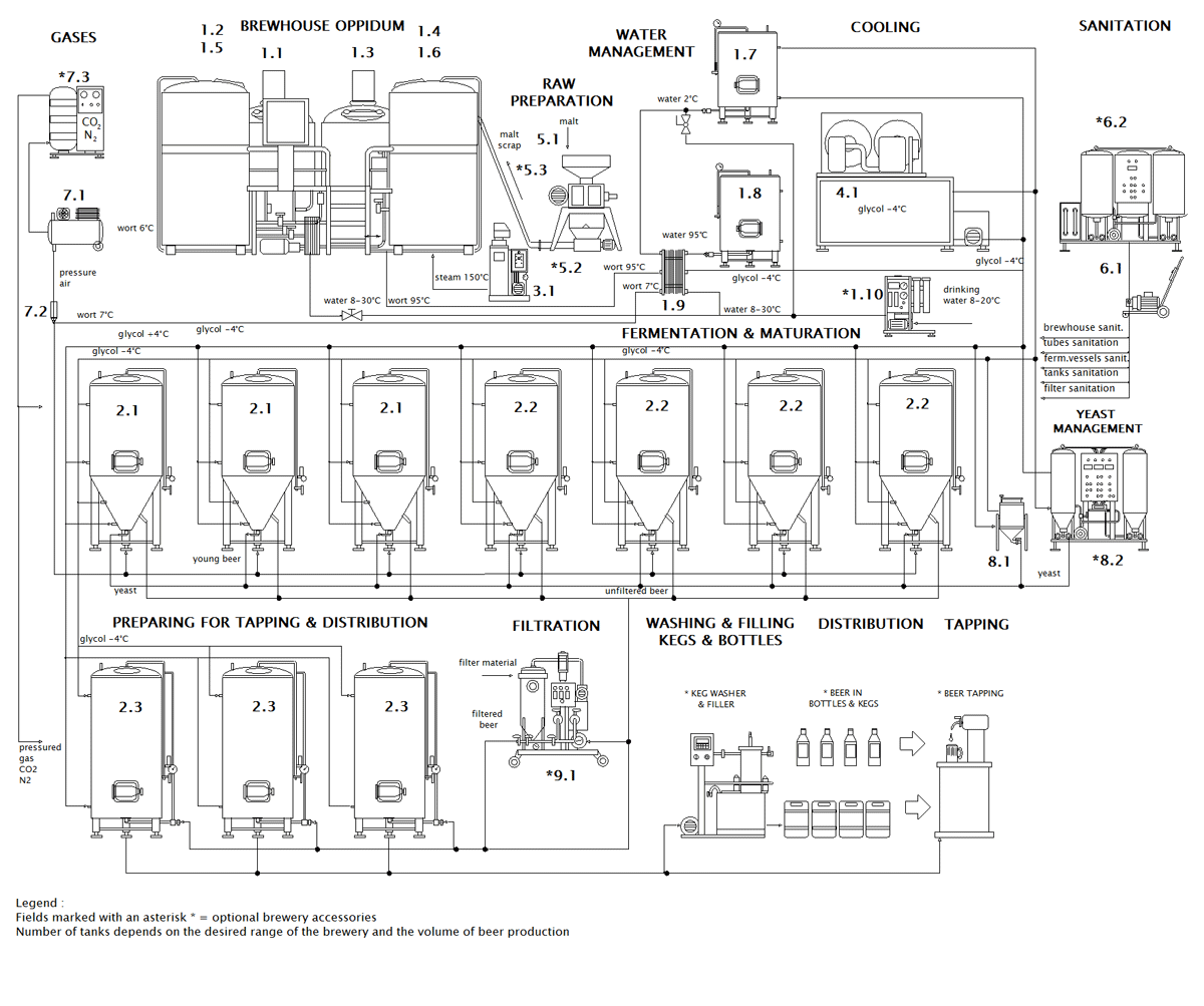 scheme-mp-bwx-oppidum-cf-002-en