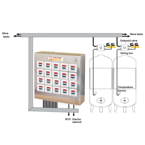 Cabinet tank temperature control system