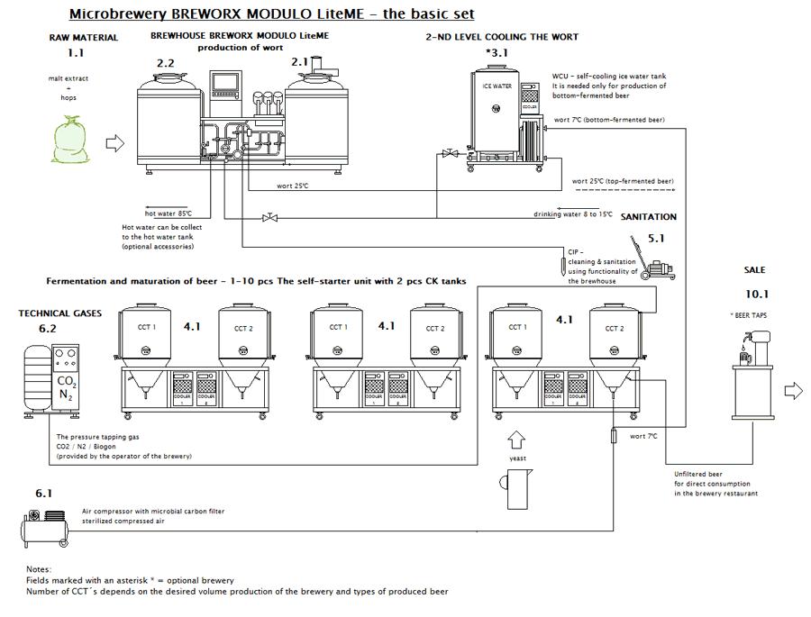 Схема-МП-BWX-модуль liteme-500mc-001-900