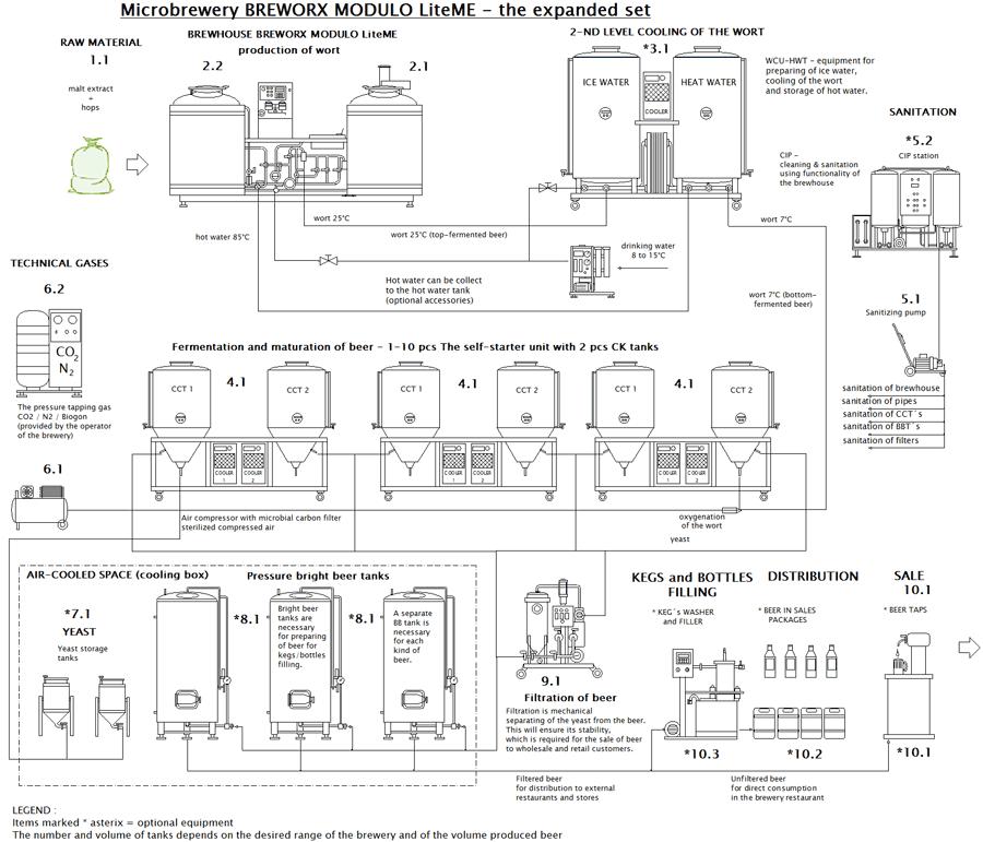 Схема-МП-BWX-модуль liteme-500mc-002-rozsireny-900