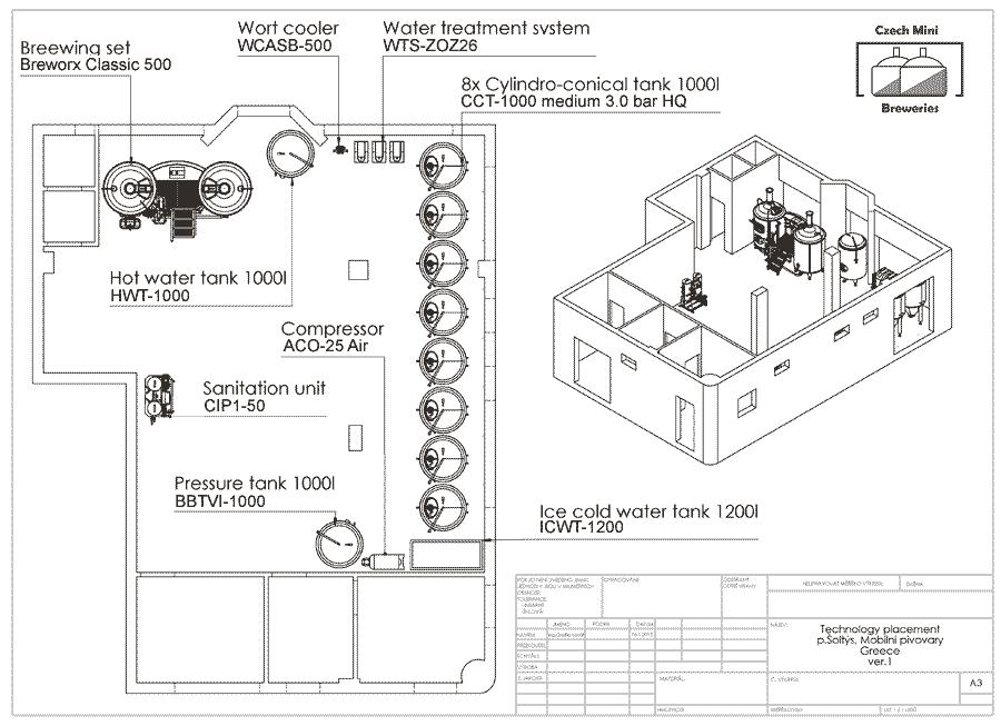 bira-teknoloji yerleşim 02