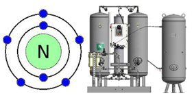 nitrogen generators 280x143 - Components and equipment for production of beer and cider