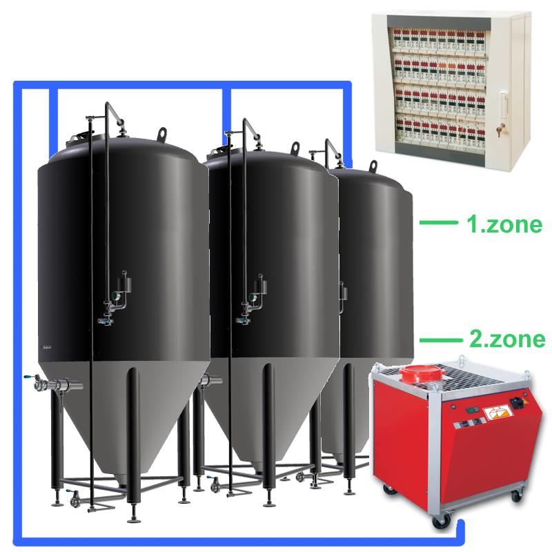 CBFSCC-2Z-03-Complete-пиво-ферментные наборы-центральный кабинет