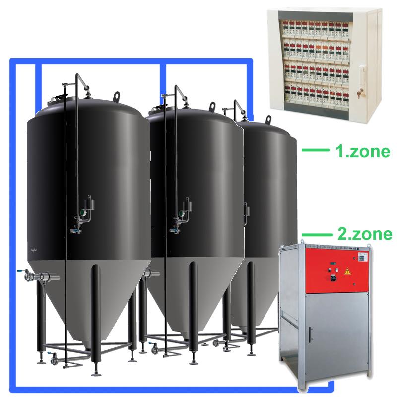 CBFSCC-2Z-05-Complete-beer-fermentation-sets-central-cabinet
