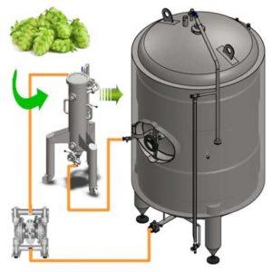 Oprema za končno kondenzacijo piva