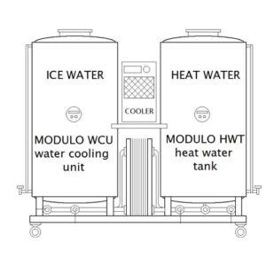 Sistemi compatti di raffreddamento e aerazione del mosto