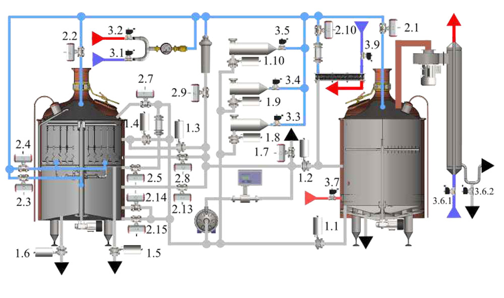 brewhouse automatic control auv1 - FACS | Fully-automatic control system for breweries