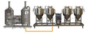 Pivovary Modulo Classic 250 - základní sada modulárního pivovaru - pivovarnické zařízení