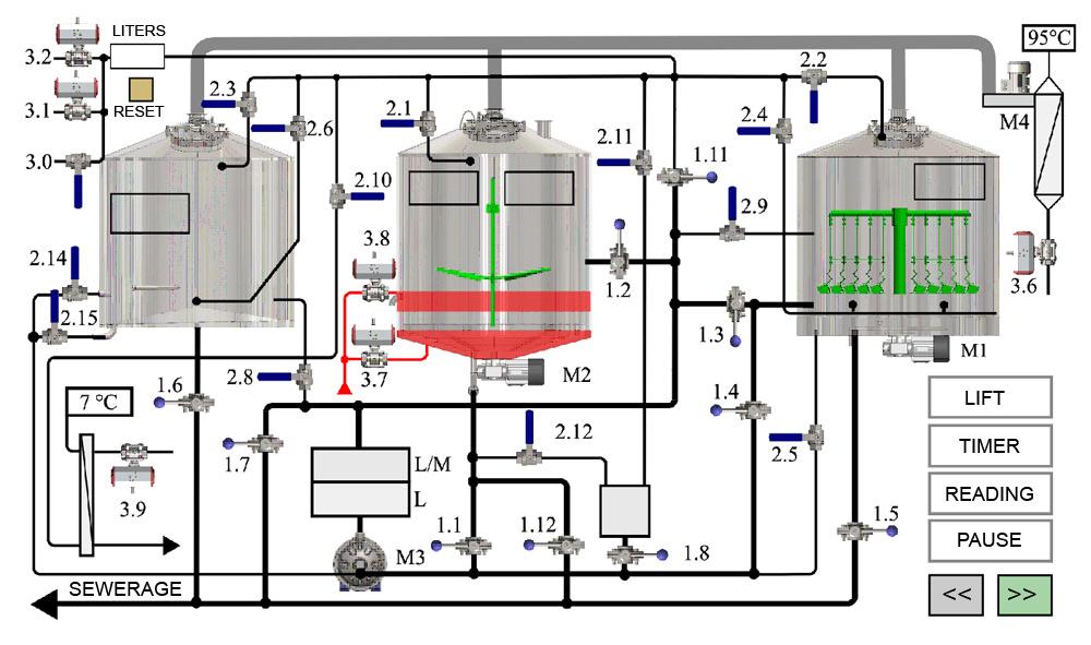 brewery semiautomatic control system weintek scheme - FACS   Fully-automatic control system for breweries