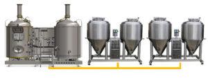 Pivovary MODULO CLASSIC 500 - kompaktní pivovarský systém