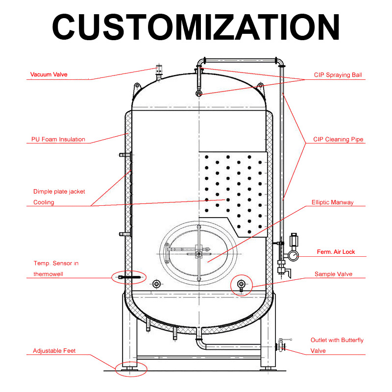 Special customizations of cider production tanks