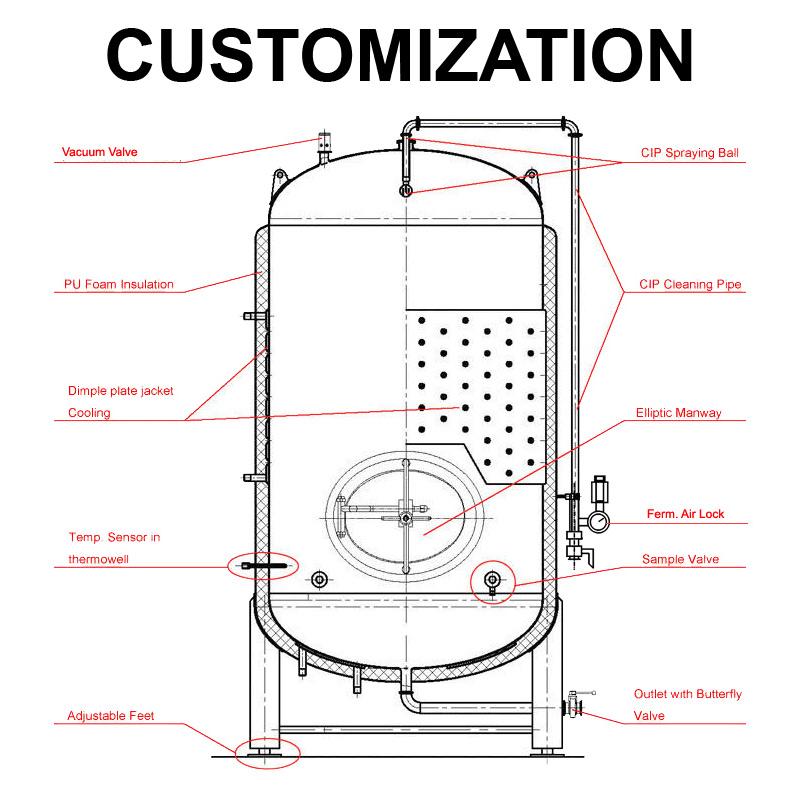 Специальные настройки резервуаров для производства пива