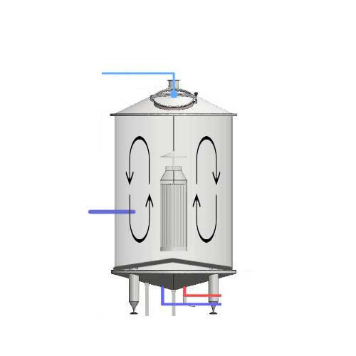 Customizations of the wort boiling machines