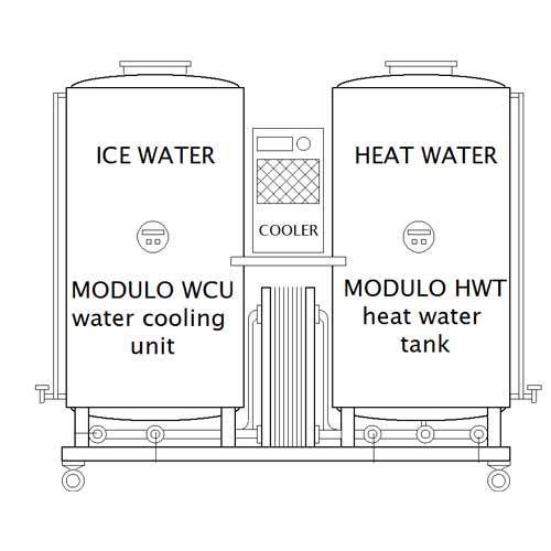 Компактные установки охлаждения и аэрации сусла